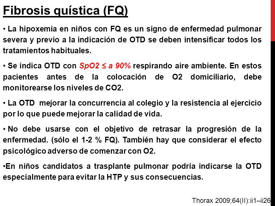 Fibrosis quística (FQ)