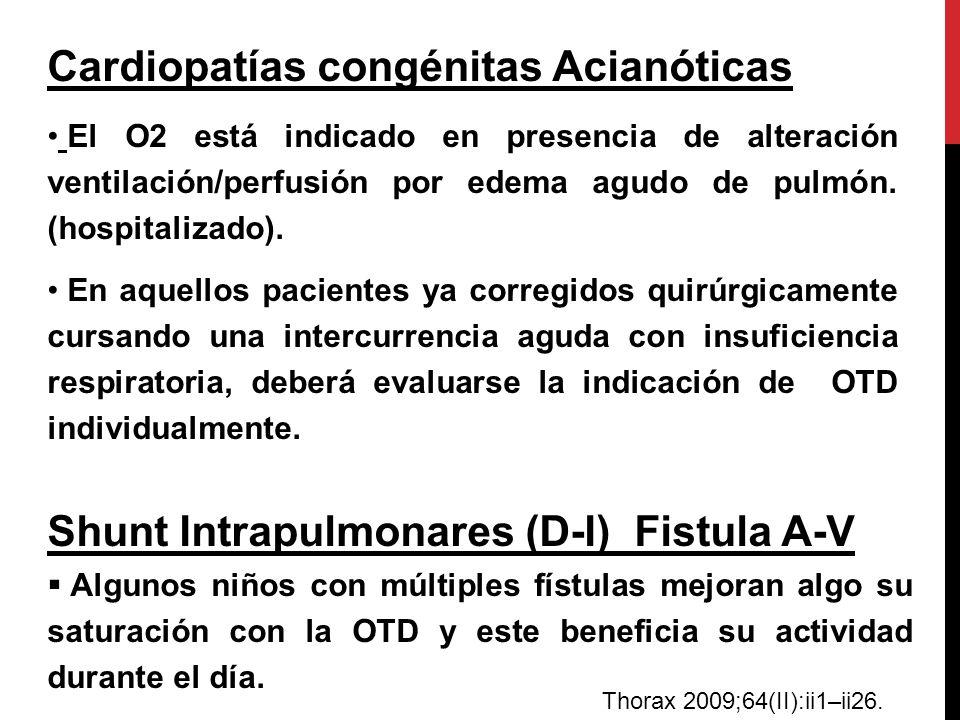 Cardiopatías congénitas Acianóticas