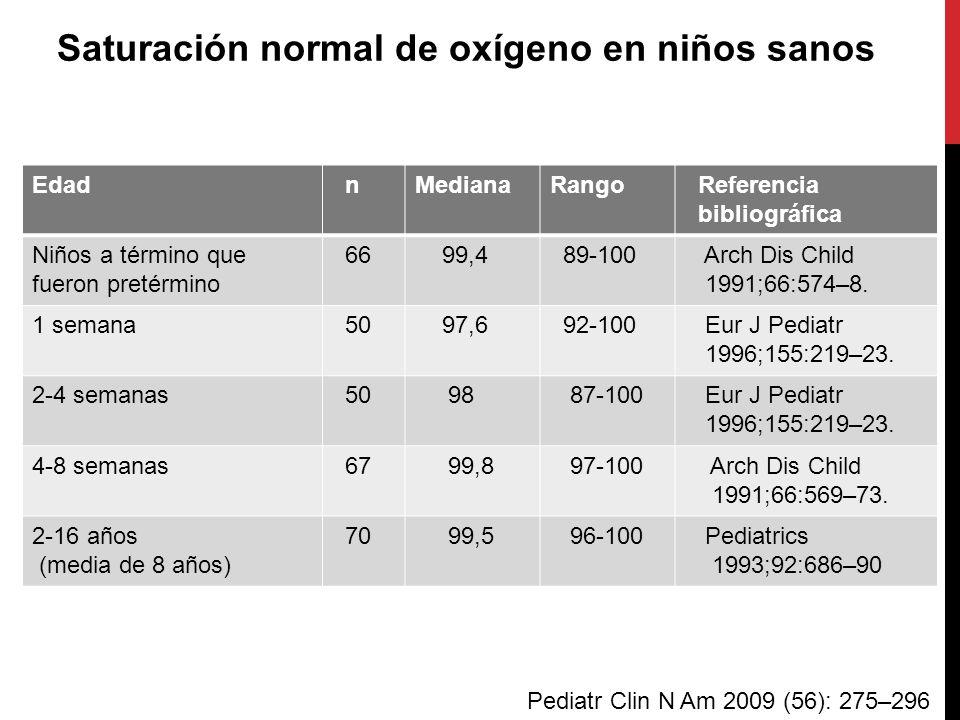 Saturación normal de oxígeno en niños sanos