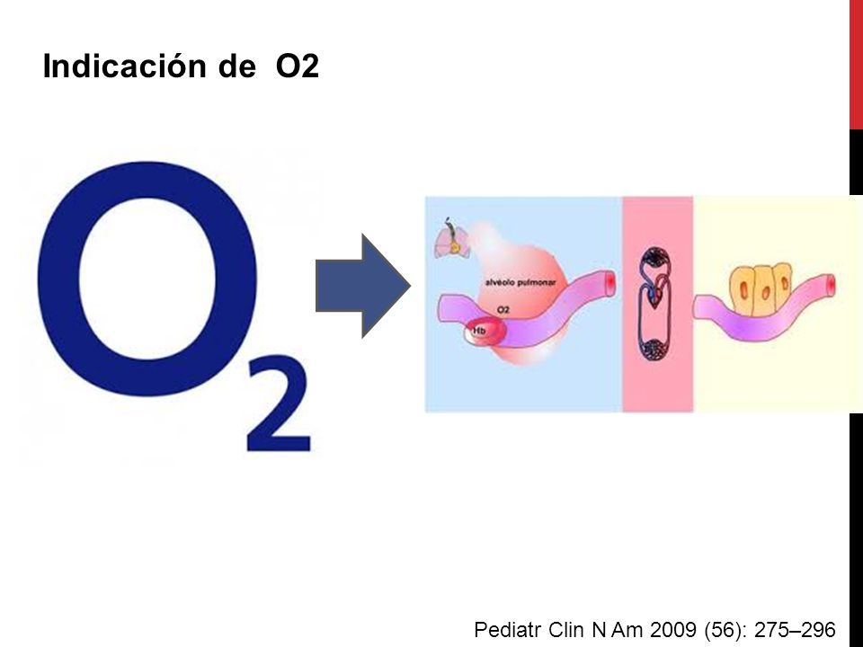Indicación de O2 Pediatr Clin N Am 2009 (56): 275–296