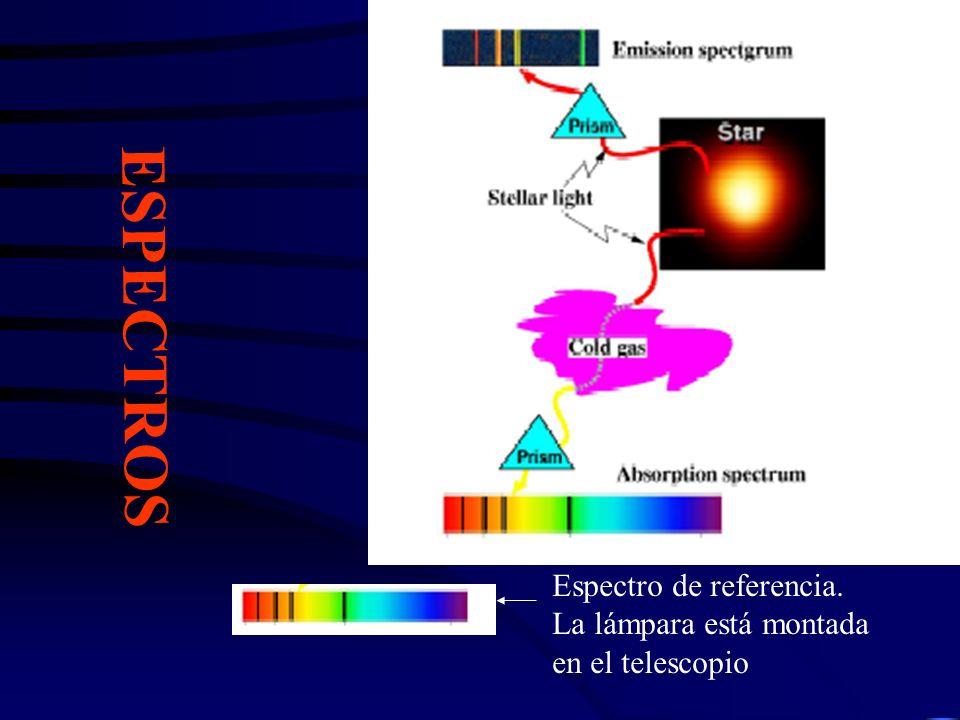 ESPECTROS Espectro de referencia. La lámpara está montada en el telescopio