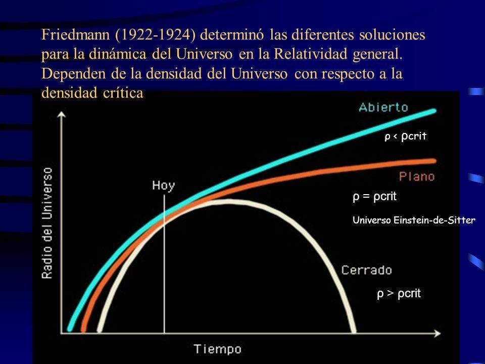 Friedmann (1922-1924) determinó las diferentes soluciones para la dinámica del Universo en la Relatividad general. Dependen de la densidad del Universo con respecto a la densidad crítica