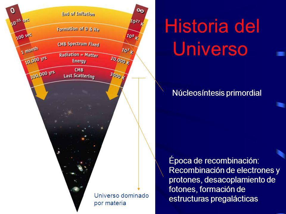 Historia del Universo Núcleosíntesis primordial