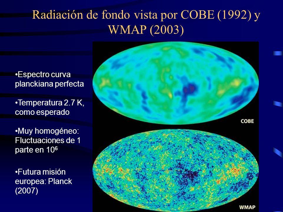 Radiación de fondo vista por COBE (1992) y WMAP (2003)