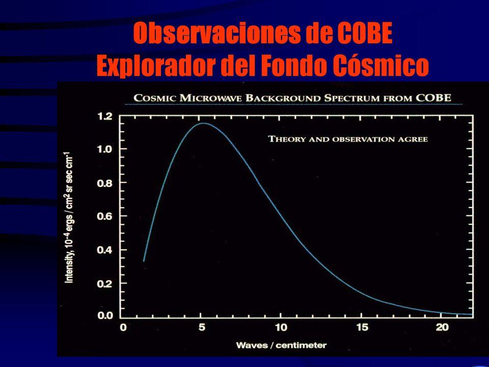 Observaciones de COBE Explorador del Fondo Cósmico