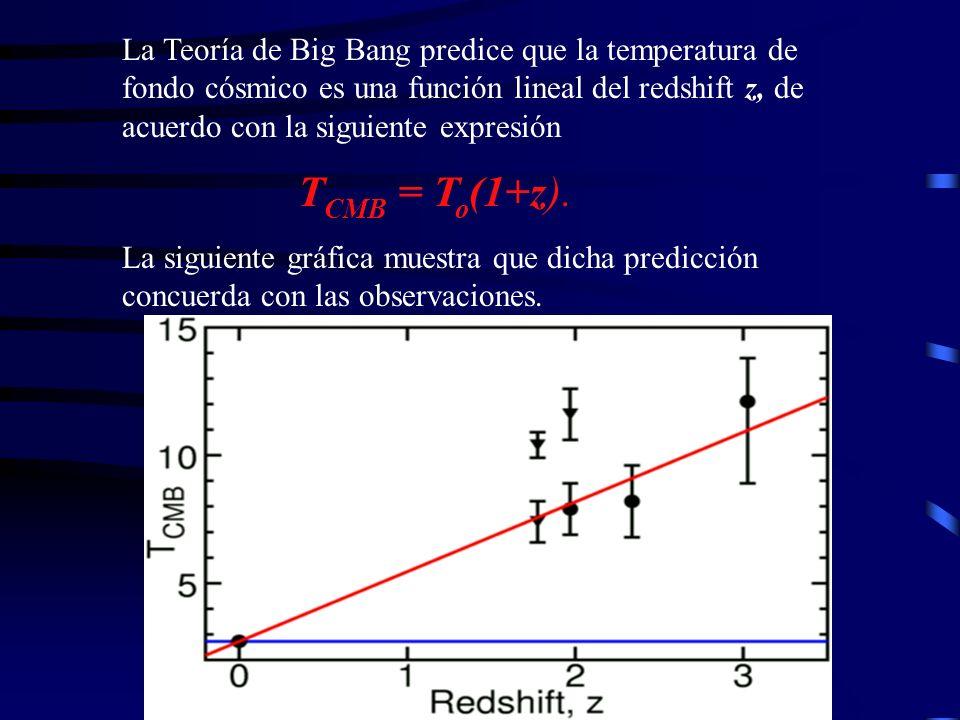 TCMB = To(1+z). La Teoría de Big Bang predice que la temperatura de