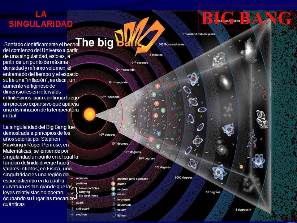 BIG BANG LA SINGULARIDAD