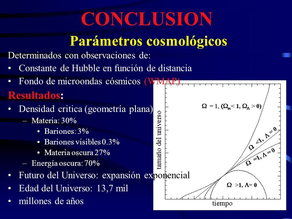 Parámetros cosmológicos