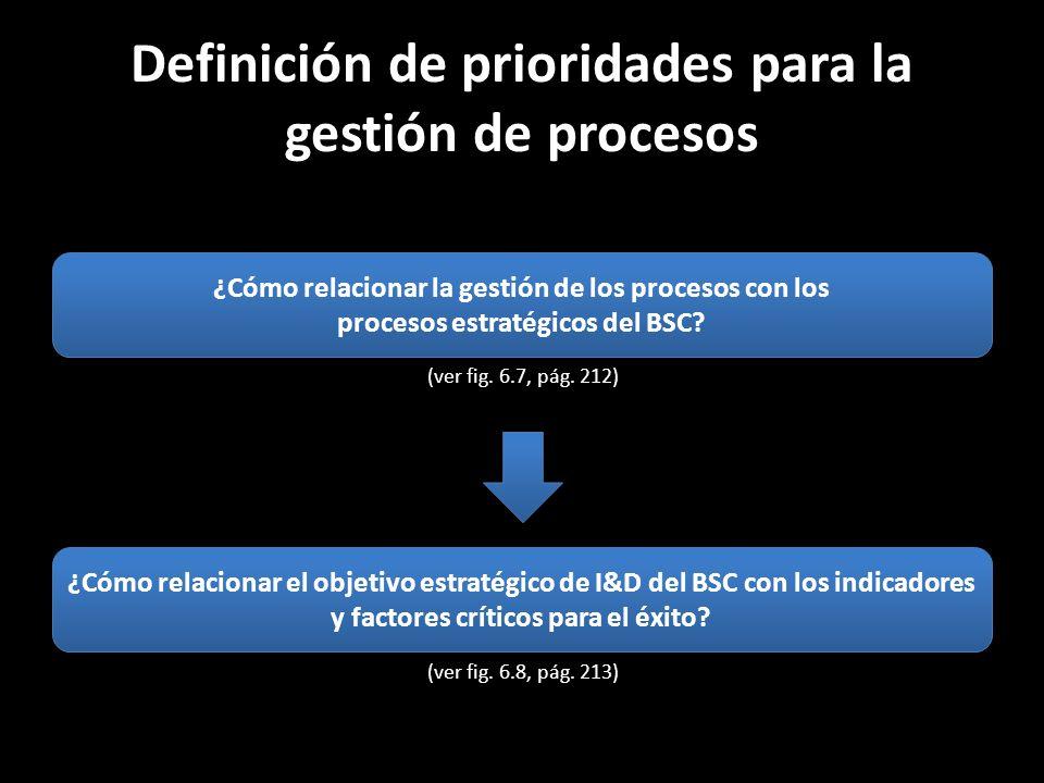 Definición de prioridades para la gestión de procesos