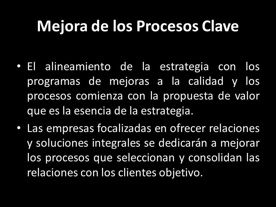 Mejora de los Procesos Clave