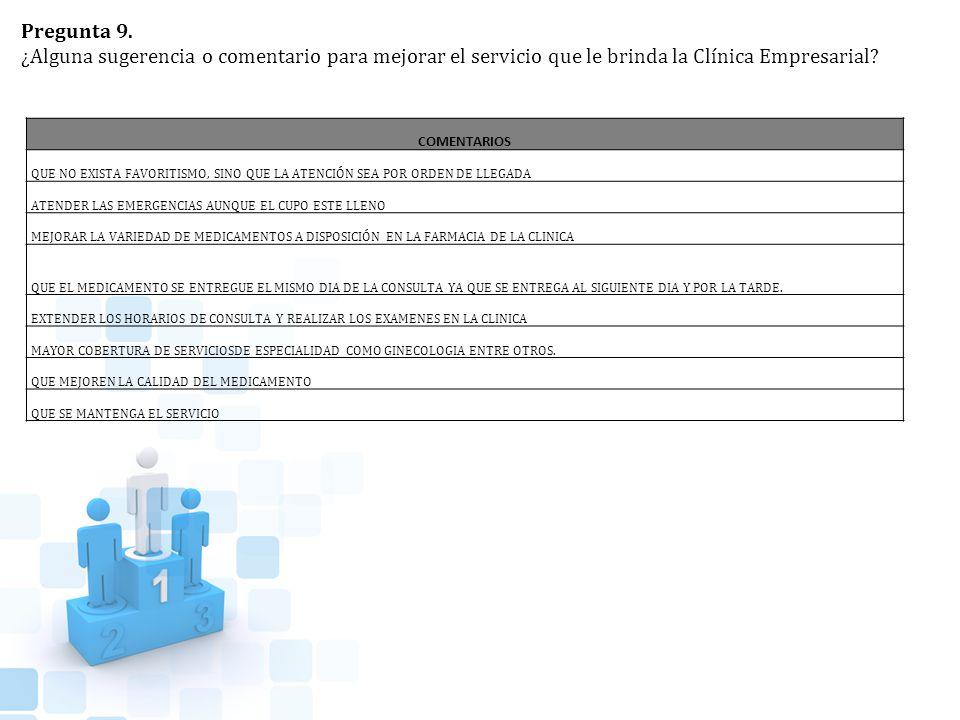 Pregunta 9. ¿Alguna sugerencia o comentario para mejorar el servicio que le brinda la Clínica Empresarial