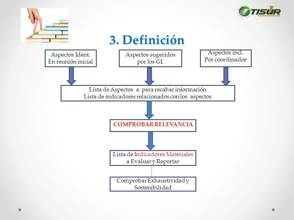3. Definición Aspectos incl. Por coordinador