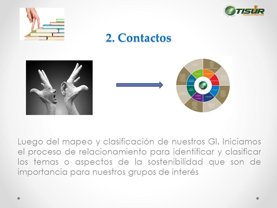 2. Contactos