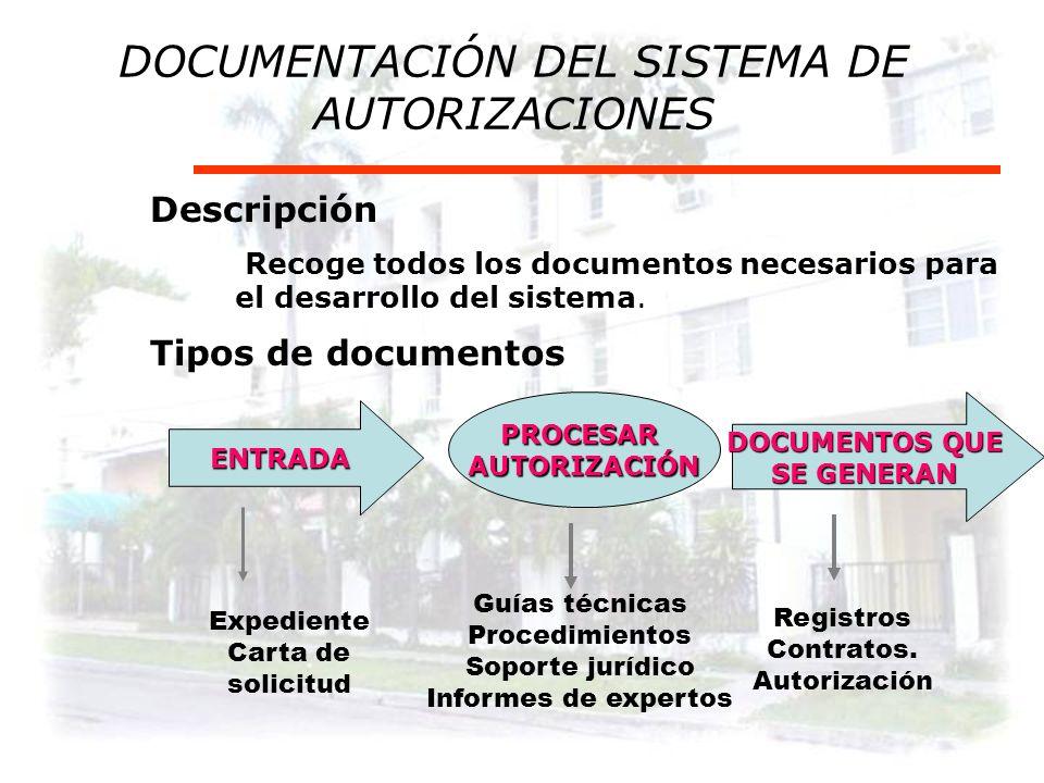 DOCUMENTACIÓN DEL SISTEMA DE AUTORIZACIONES