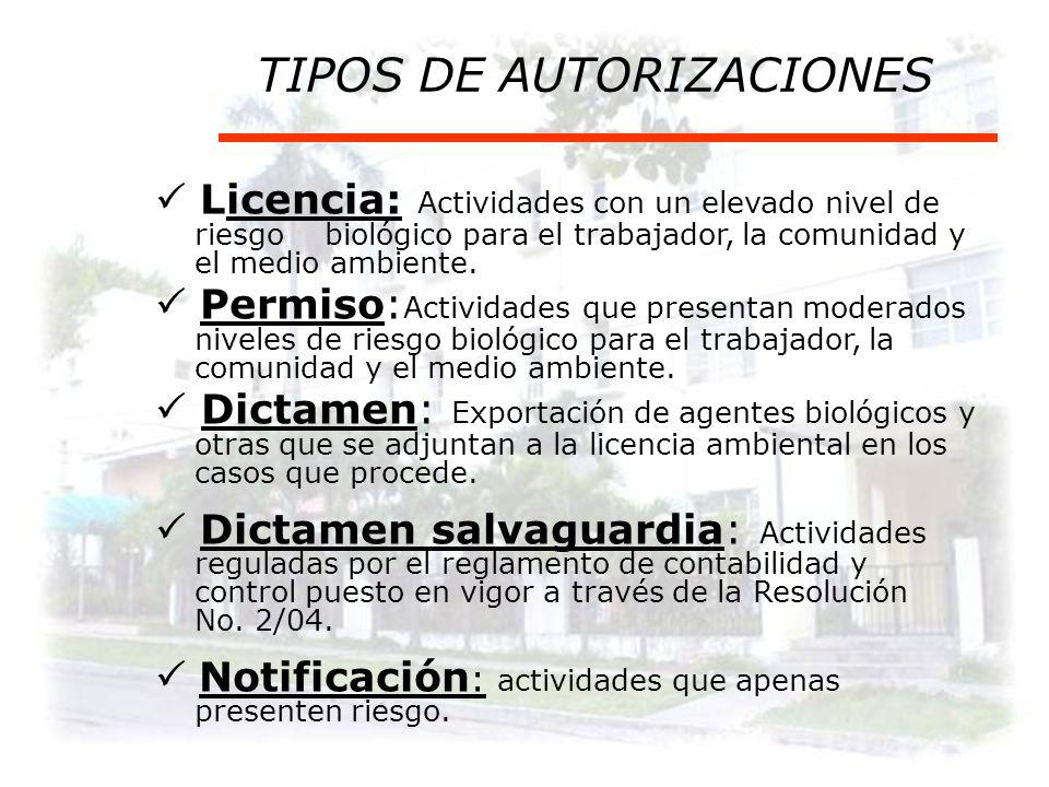 TIPOS DE AUTORIZACIONES