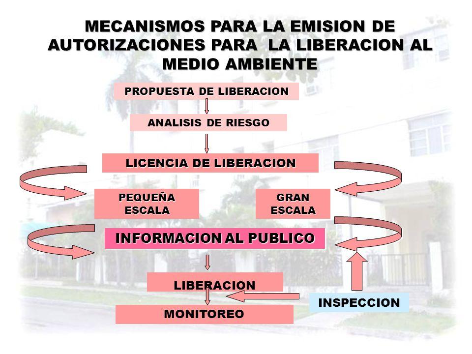 PROPUESTA DE LIBERACION LICENCIA DE LIBERACION INFORMACION AL PUBLICO