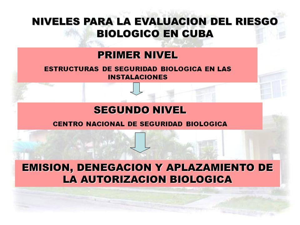 NIVELES PARA LA EVALUACION DEL RIESGO BIOLOGICO EN CUBA