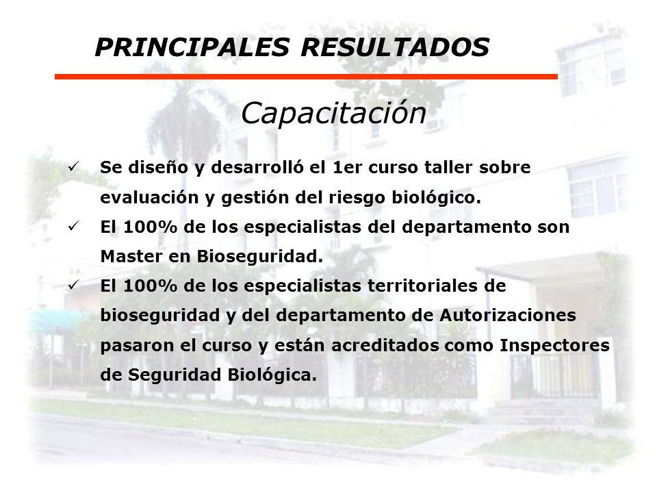 Capacitación PRINCIPALES RESULTADOS