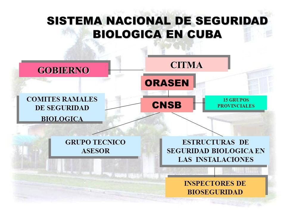 SISTEMA NACIONAL DE SEGURIDAD BIOLOGICA EN CUBA