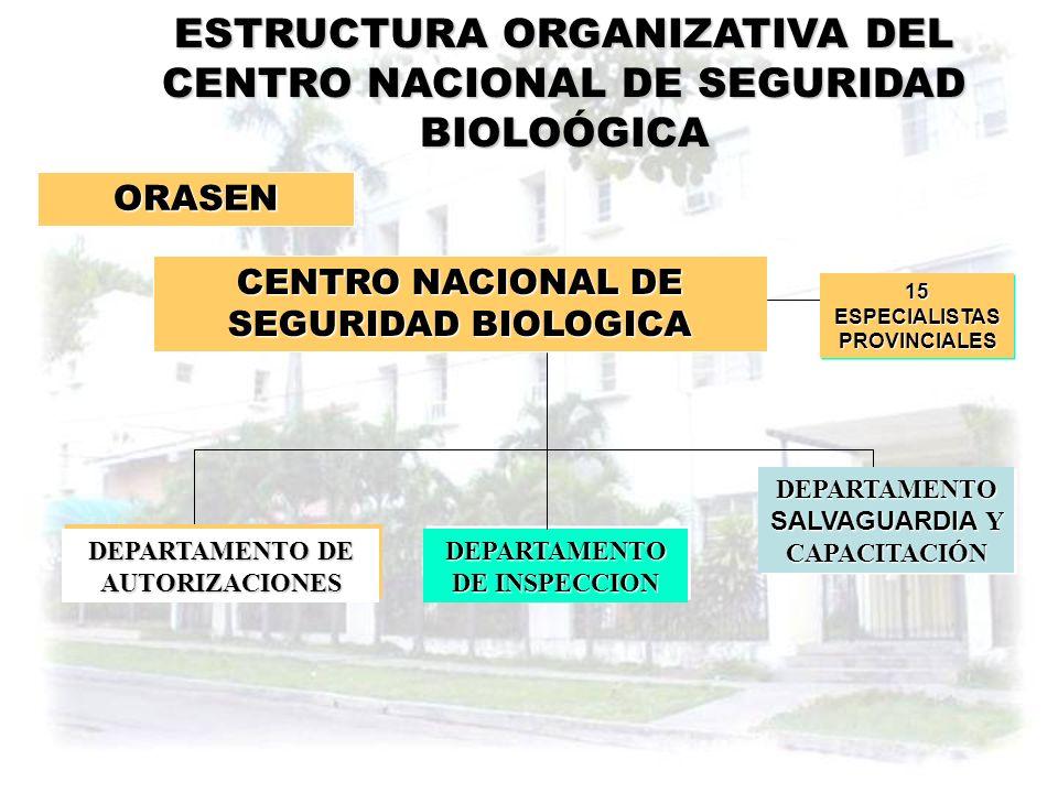ESTRUCTURA ORGANIZATIVA DEL CENTRO NACIONAL DE SEGURIDAD BIOLOÓGICA