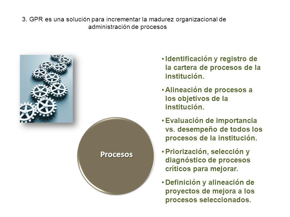 3. GPR es una solución para incrementar la madurez organizacional de administración de procesos