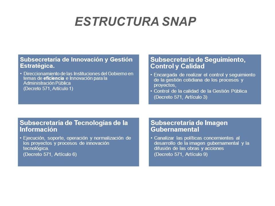 ESTRUCTURA SNAP Subsecretaría de Seguimiento, Control y Calidad