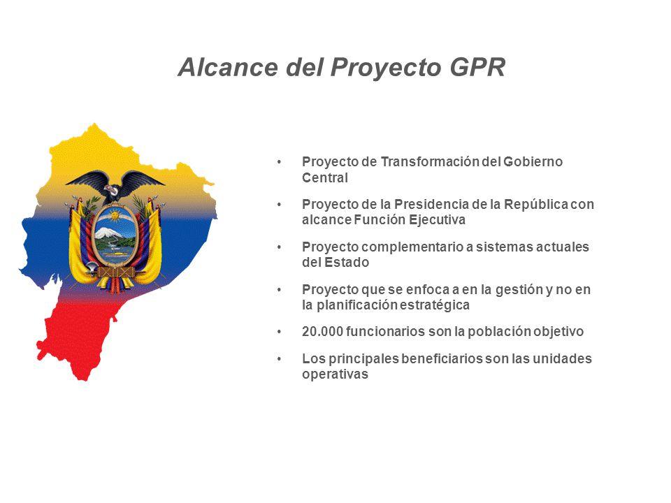 Alcance del Proyecto GPR