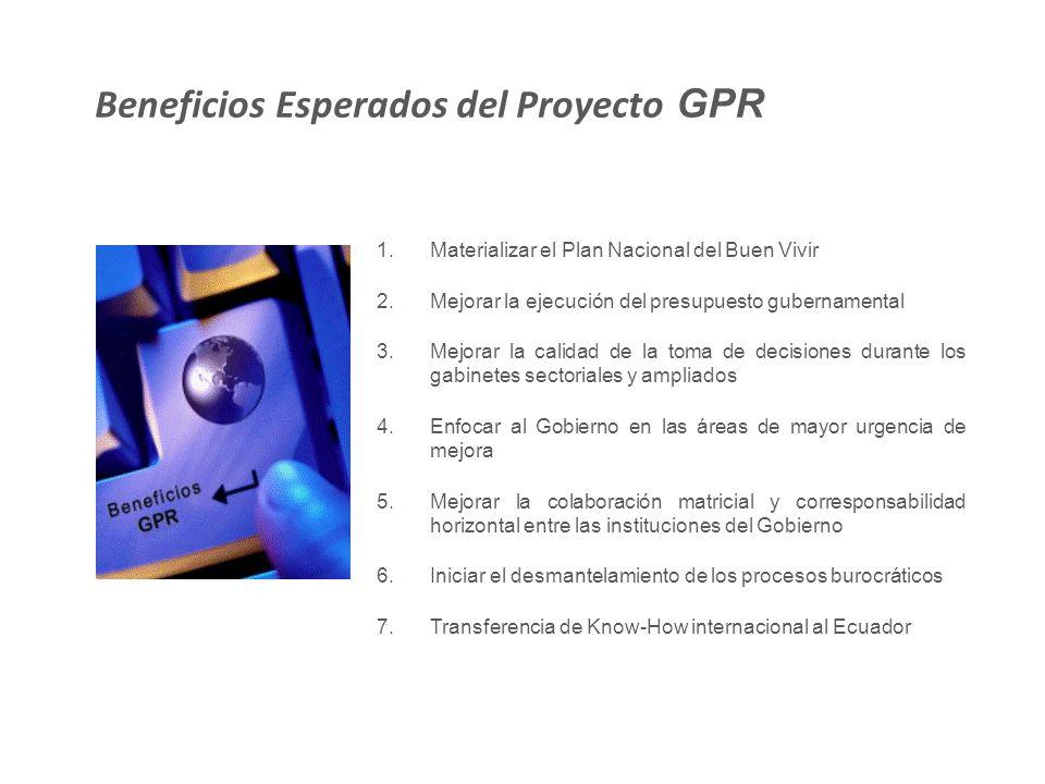Beneficios Esperados del Proyecto GPR