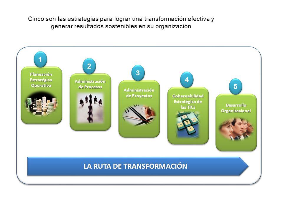 LA RUTA DE TRANSFORMACIÓN