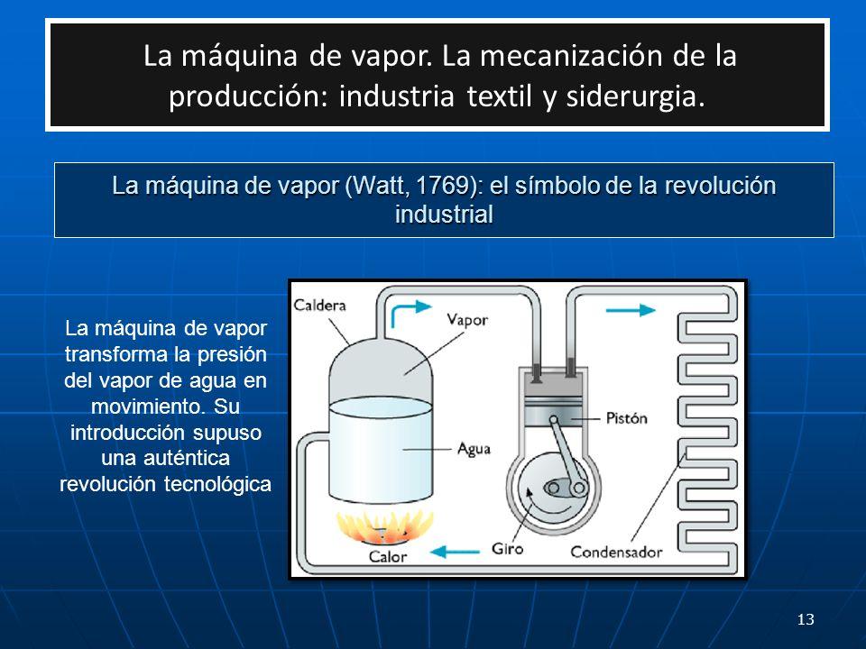 La máquina de vapor. La mecanización de la producción: industria textil y siderurgia.