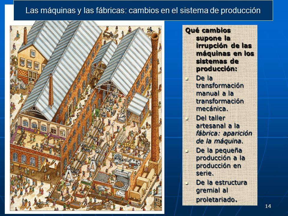 Las máquinas y las fábricas: cambios en el sistema de producción
