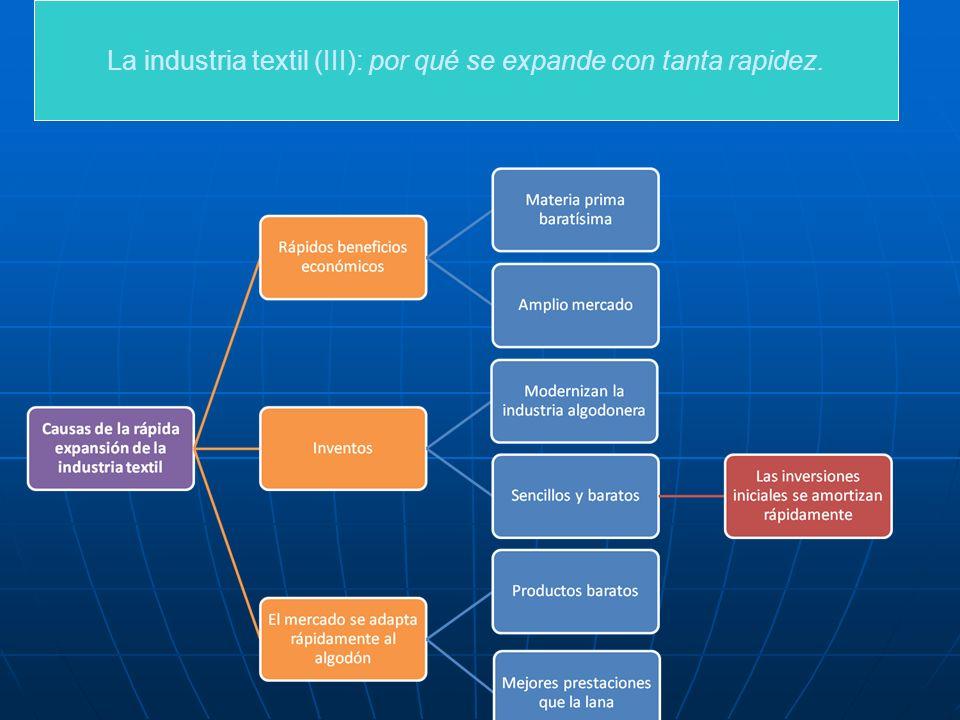 La industria textil (III): por qué se expande con tanta rapidez.