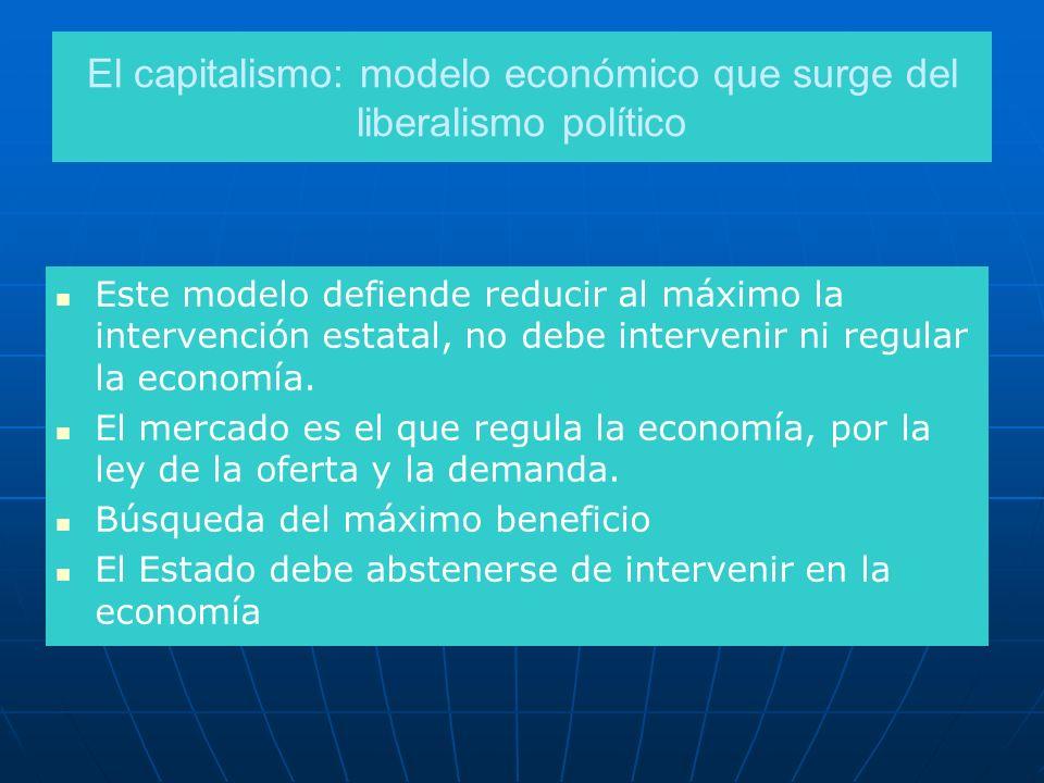 El capitalismo: modelo económico que surge del liberalismo político