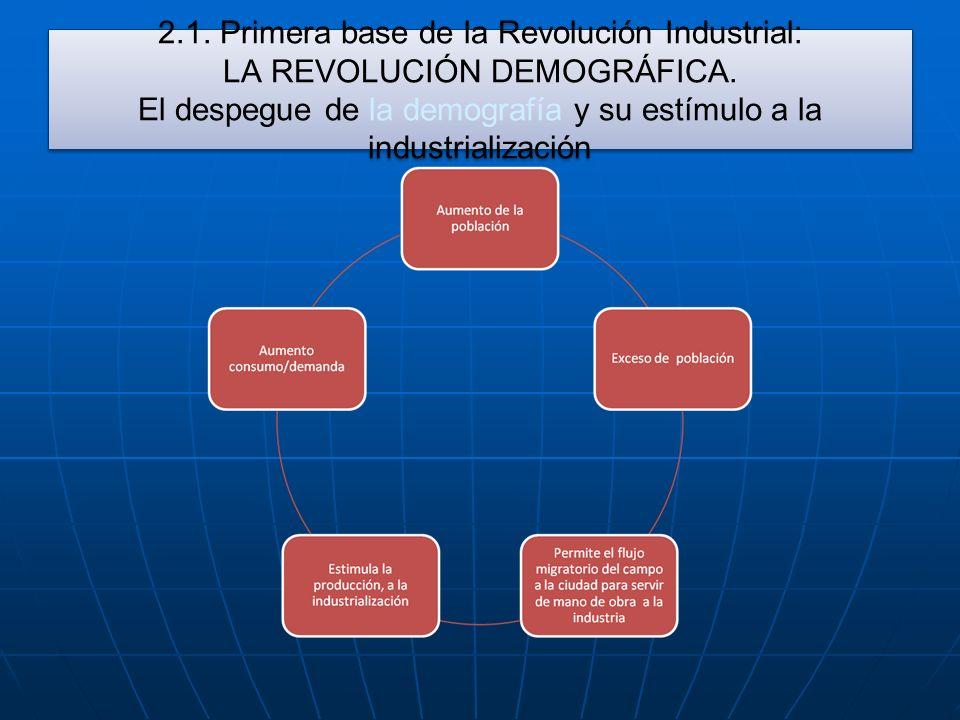 2.1. Primera base de la Revolución Industrial: LA REVOLUCIÓN DEMOGRÁFICA.