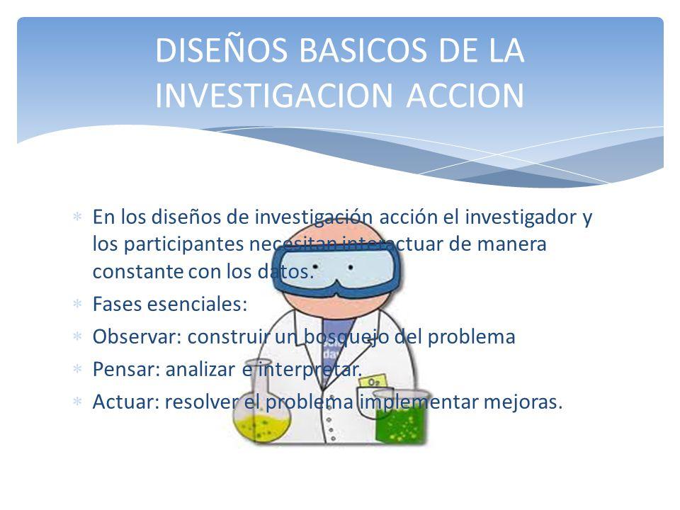 DISEÑOS BASICOS DE LA INVESTIGACION ACCION