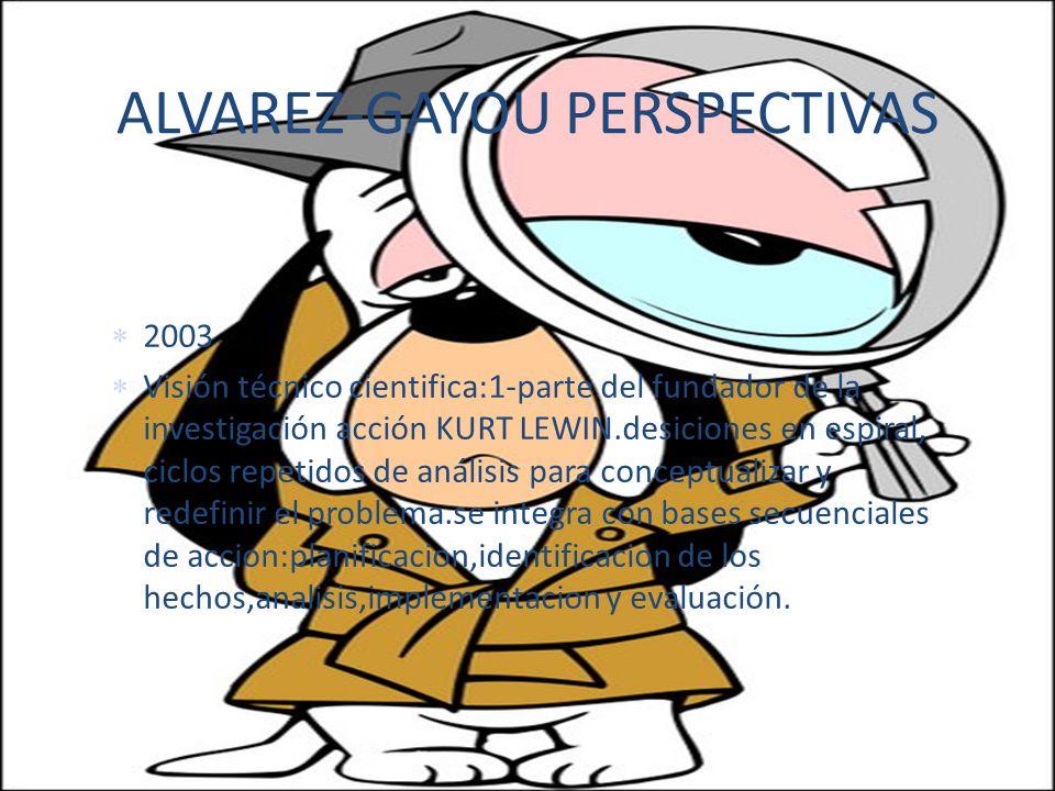 ALVAREZ-GAYOU PERSPECTIVAS