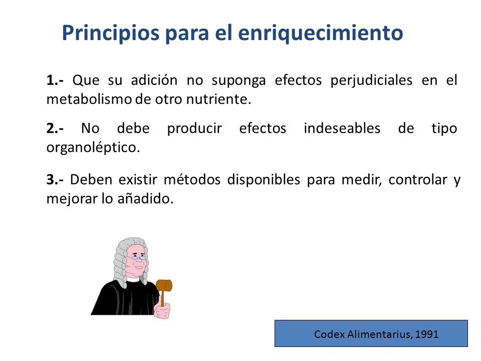 Principios para el enriquecimiento