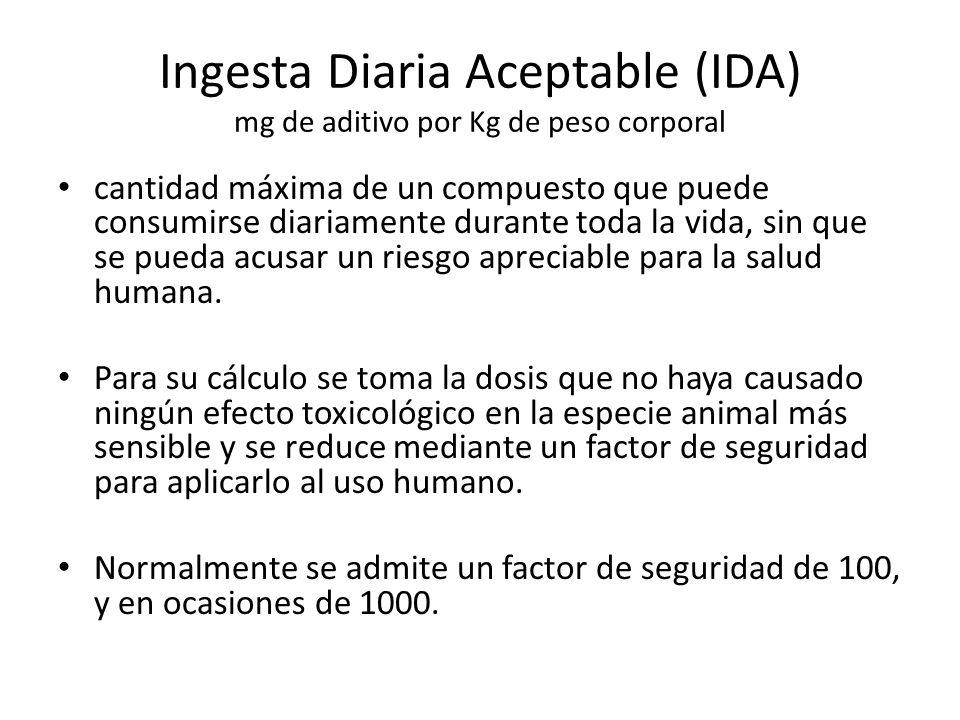 Ingesta Diaria Aceptable (IDA) mg de aditivo por Kg de peso corporal