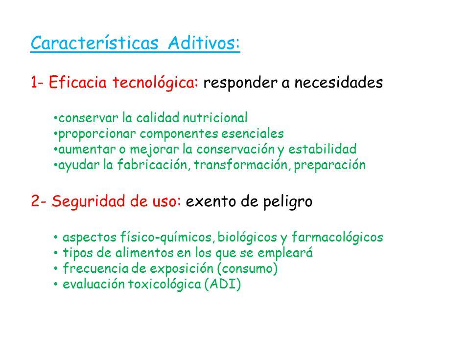 Características Aditivos:
