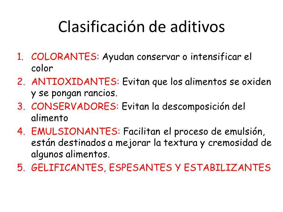 Clasificación de aditivos