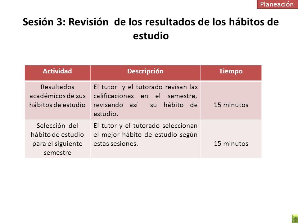 Sesión 3: Revisión de los resultados de los hábitos de estudio