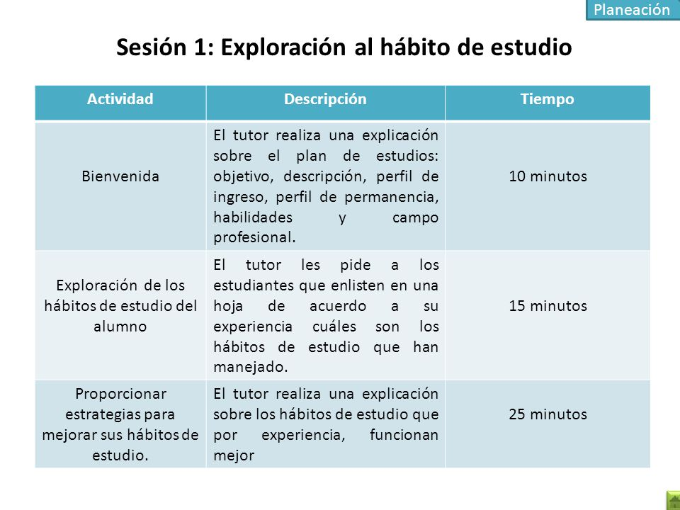 Sesión 1: Exploración al hábito de estudio