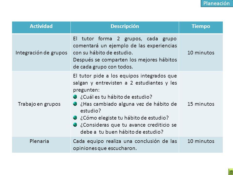 Planeación Actividad. Descripción. Tiempo. Integración de grupos.