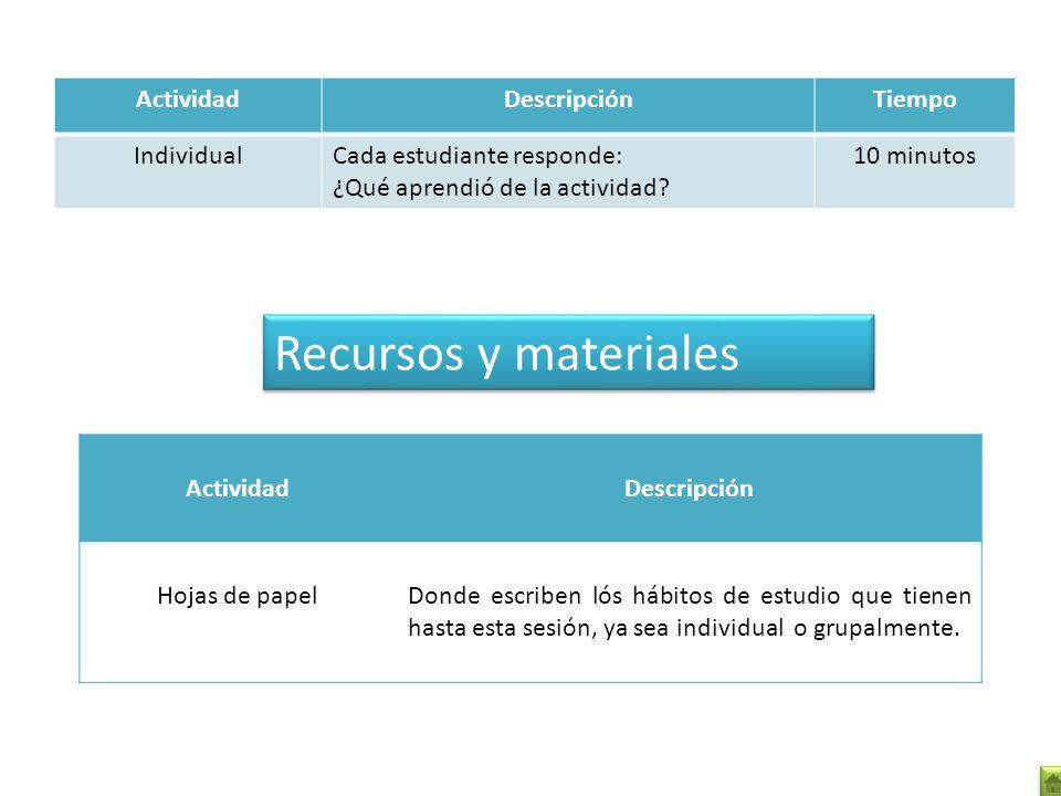 Recursos y materiales Actividad Descripción Tiempo Individual