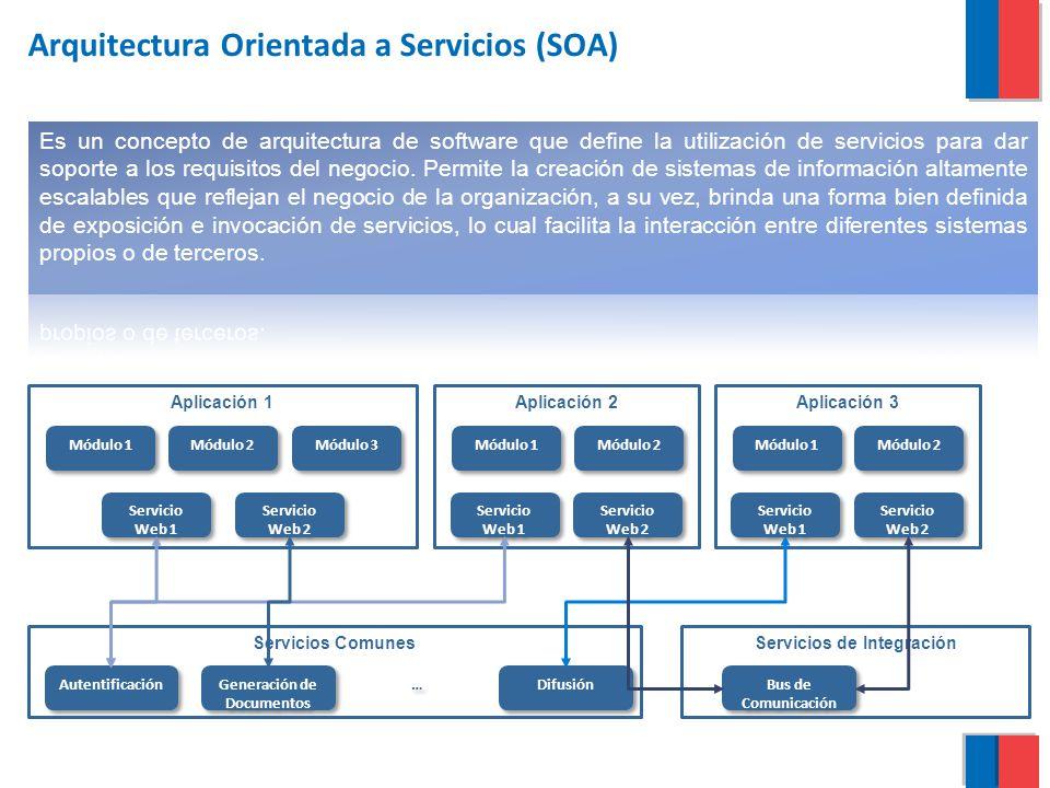 Arquitectura sectorial ppt descargar Arquitectura orientada a servicios