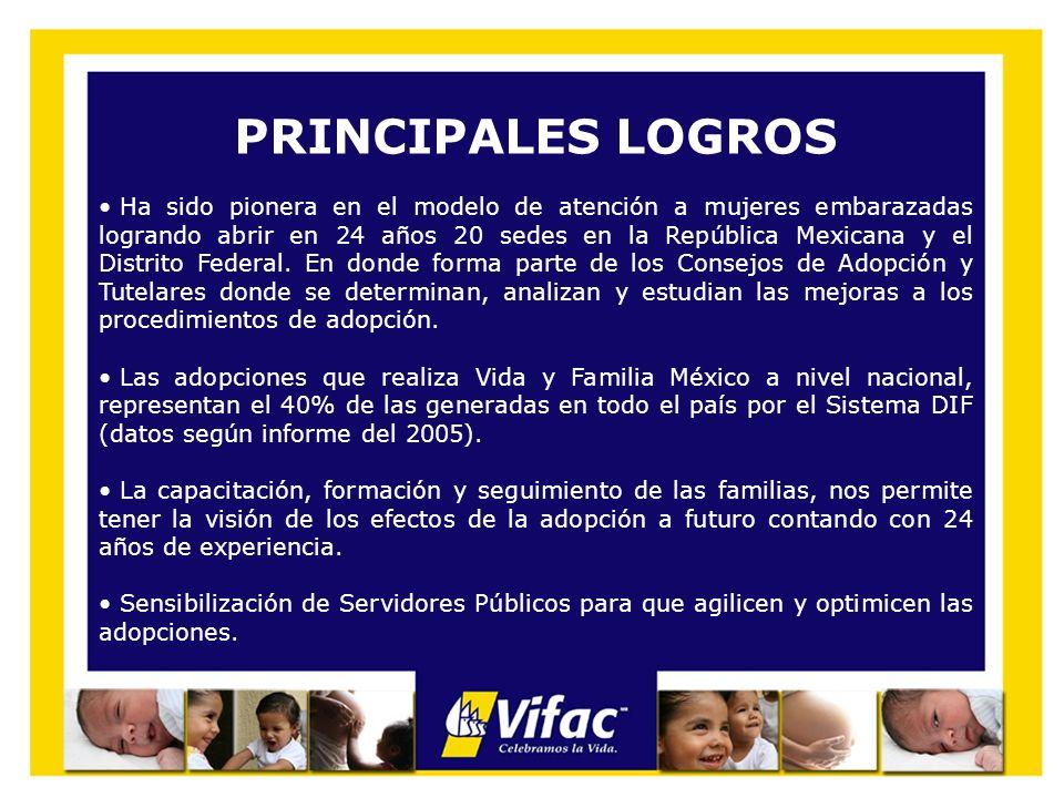 PRINCIPALES LOGROS