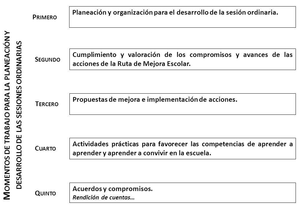 Planeación y organización para el desarrollo de la sesión ordinaria.