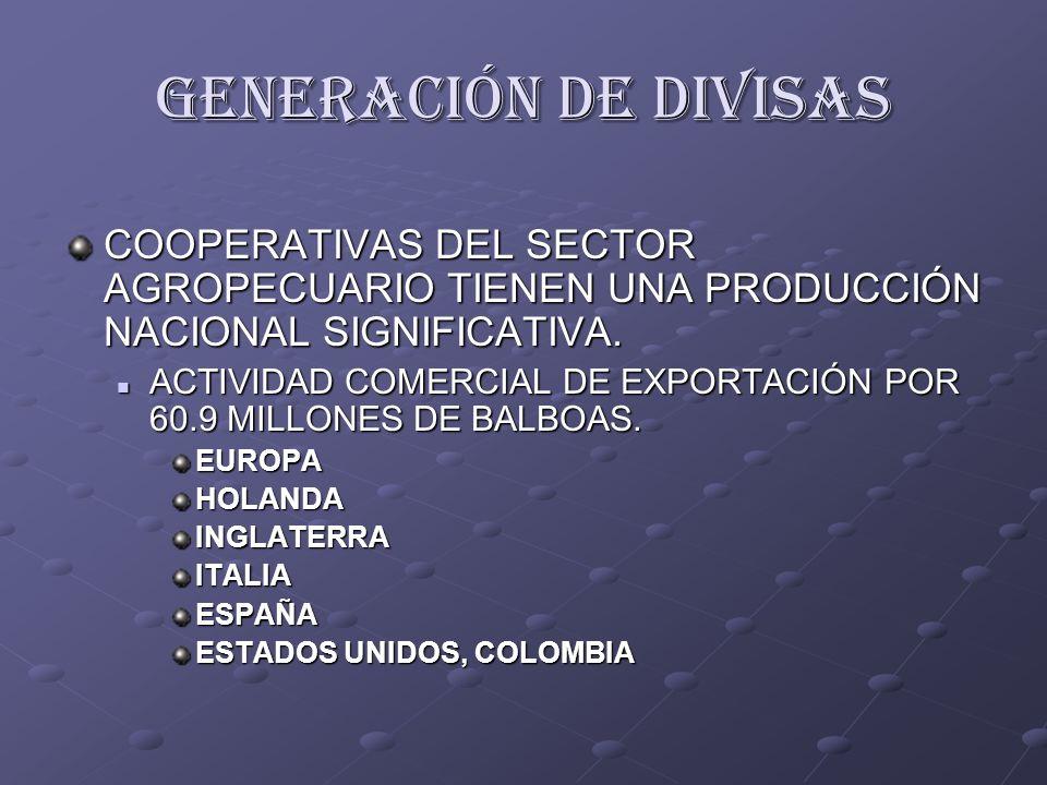GENERACIÓN DE DIVISAS COOPERATIVAS DEL SECTOR AGROPECUARIO TIENEN UNA PRODUCCIÓN NACIONAL SIGNIFICATIVA.