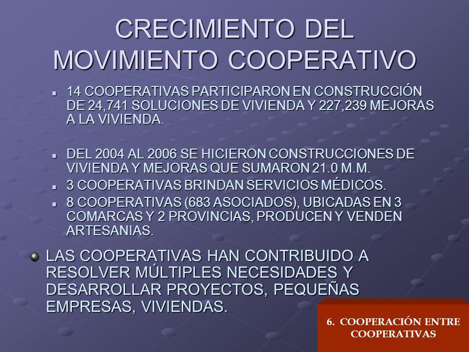 CRECIMIENTO DEL MOVIMIENTO COOPERATIVO