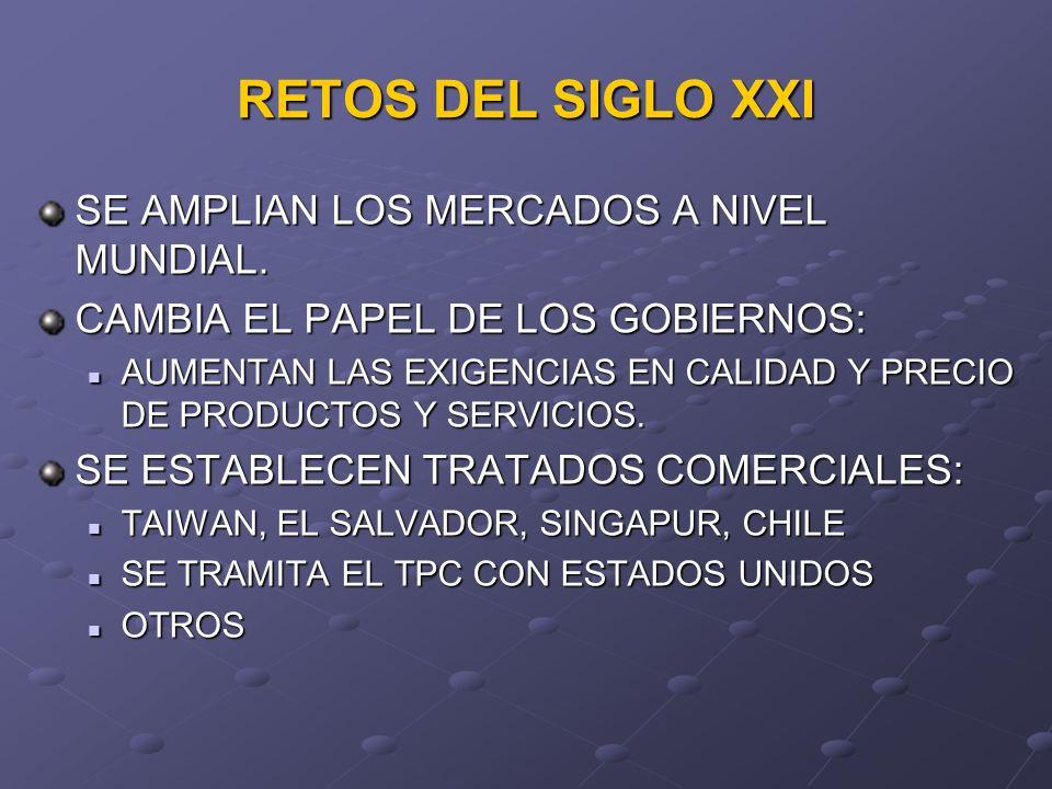 RETOS DEL SIGLO XXI SE AMPLIAN LOS MERCADOS A NIVEL MUNDIAL.
